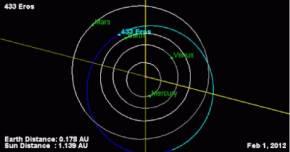 Диаметр планеты эрос